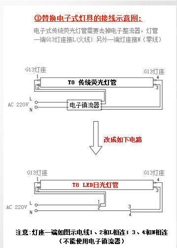 T8LED替換普通日光燈更換示意-電子鎮流器