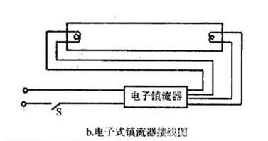 電子鎮流器式老式燈管接線圖