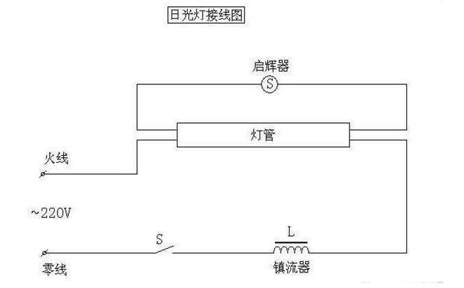 電感式老式燈管接線圖