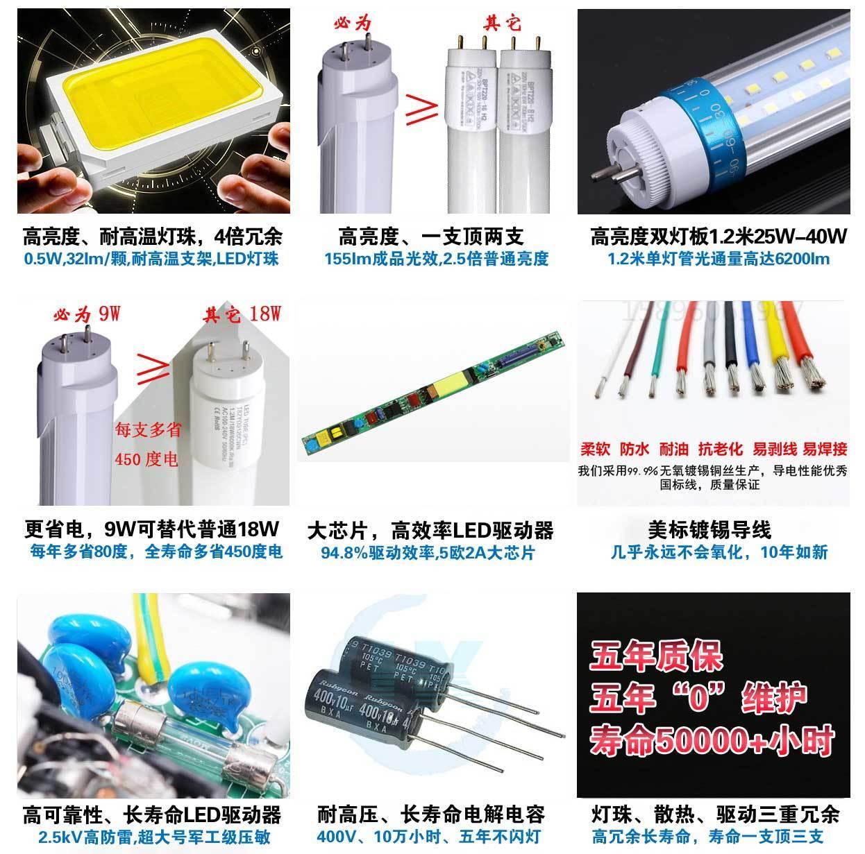 必為照明LED日光燈(T8LED燈管、T5LED燈管、T5一體化LED日光燈支架、T8一體化LED日光燈支架)詳細優點匯總